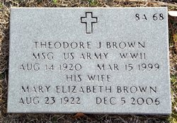 Theodore Jackson Brown