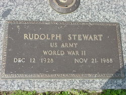 Rudolph Stewart