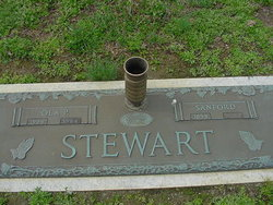 Sanford Stewart