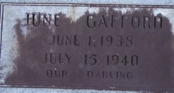 June Gafford