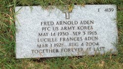 Fred Arnold Aden