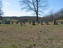 Galyon Cemetery