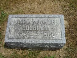 Cora <I>Mounts</I> Cochran