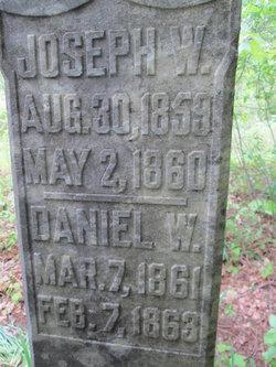 Daniel W Maust