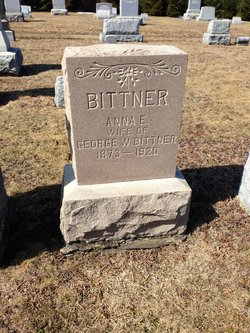 Anna Elizabeth <I>Hower</I> Bittner