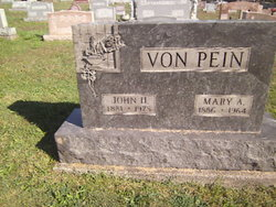 John H Von Pein