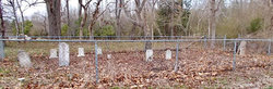 Perry Family Cemetery