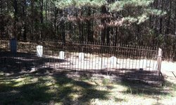 Allgood Family Cemetery