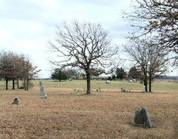 Pollick Cemetery