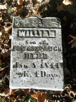 William Anspaugh