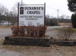 Dunaway Chapel Cemetery