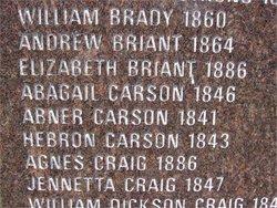 Abner Carson