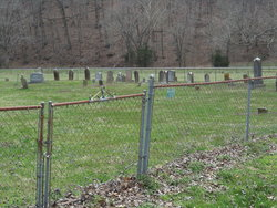 Robinson-Marlin Cemetery