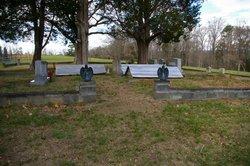 Oldham Family Cemetery