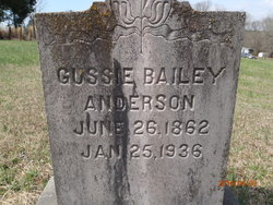 Gussie <I>Bailey</I> Anderson