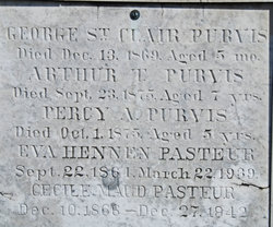 Eva <I>Hennen</I> Pasteur