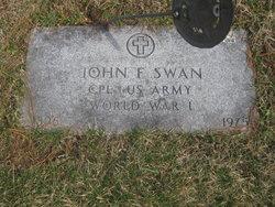 John F. Swan