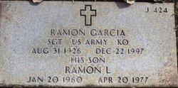 Ramon Luis Garcia