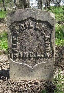 Alexander C. Gilliland
