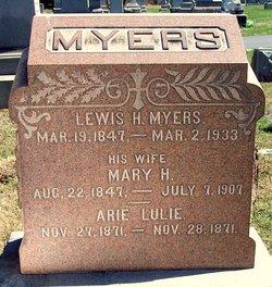 Mary H. <I>Clopper</I> Myers