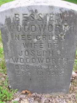 Bessie W <I>Grubb</I> Woodworth