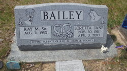 Ray M. Bailey, Sr