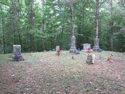 Tedder Cemetery