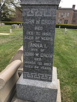 John Wood Grow