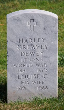 Hartley Greaves Dewey