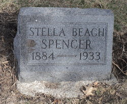 Stella <I>Beach</I> Spencer