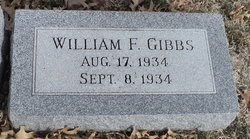 William Frederick Gibbs