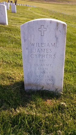 William James Cyphers