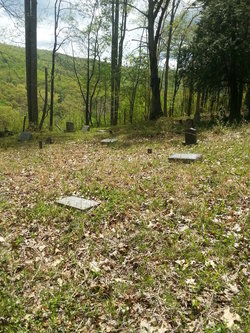 Akers Family Cemetery