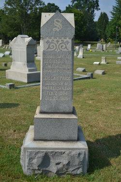William H. Sapp