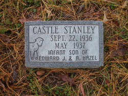 Stanley Castle