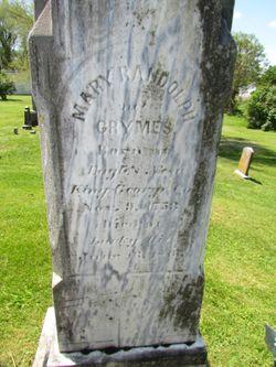 Mary Fitzhugh <I>Grymes</I> Meade