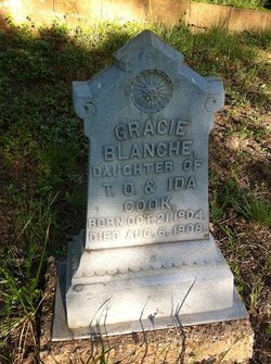 Grace Blanche Cook