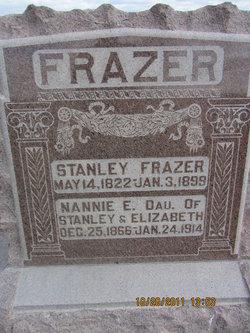 Stanley Frazer