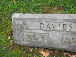 Grace May <I>Harkness</I> Davies
