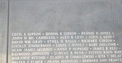 Donna K. <I>Burtanger</I> Gipson