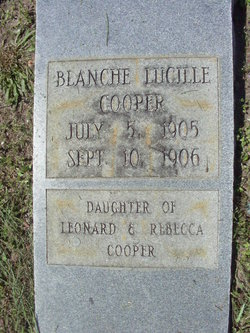Blanche Lucille Cooper