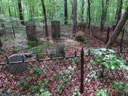 Miller-Twitty Cemetery