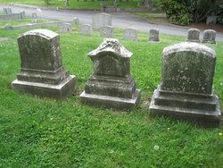 Harriet Augusta <I>Hutchins</I> Richards
