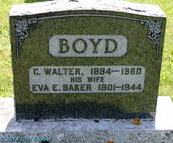 Charles Walter Boyd