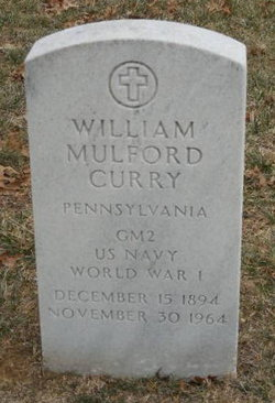 William Mulford Curry