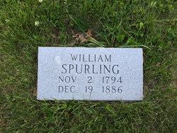William Hensen Spurling Jr.