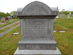 Clara Frances <I>Partridge</I> Dodge