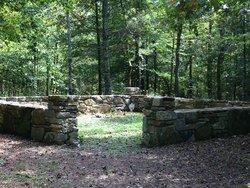 Crittenden Family Cemetery
