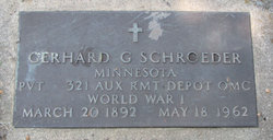Gerhard G Schroeder
