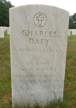 Charles Daey